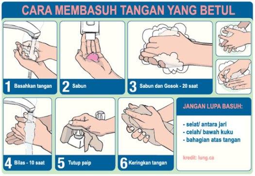 Kaedah mencuci tangan dengan betul